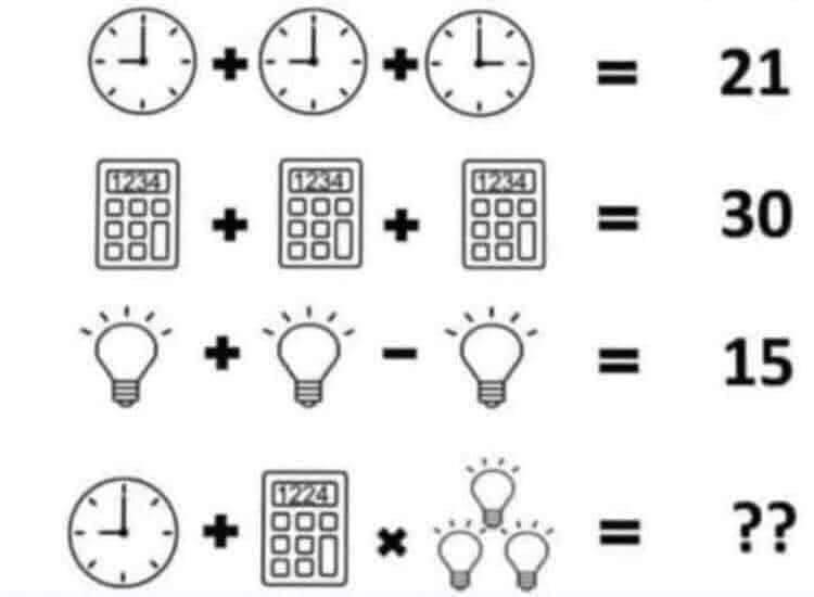equation meme 1