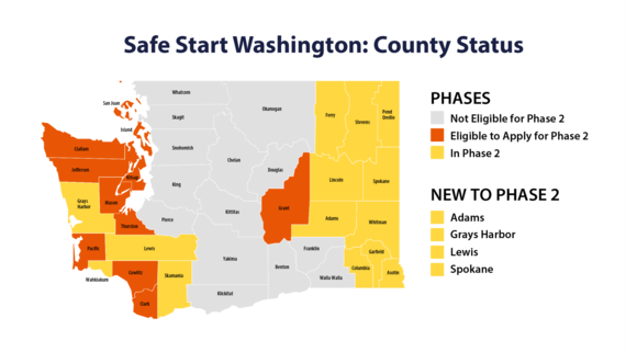 safe open phase 2 counties